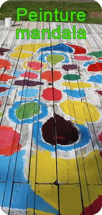 Bouton peinture mandala